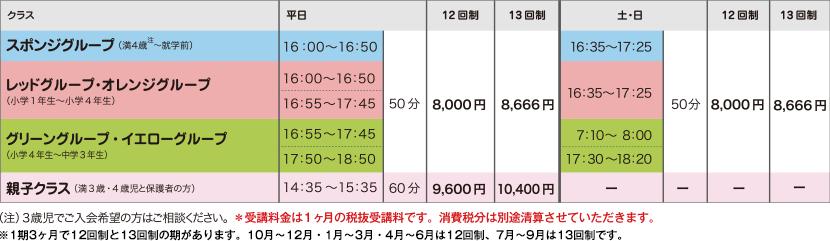 TOPインドアステージ氷川台 レッスンスケジュール・受講料(月額)