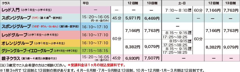 TOPインドアステージ亀戸 レッスンスケジュール・受講料(月額)
