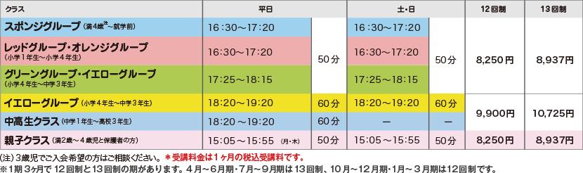 TOPインドアステージ相模大野 レッスンスケジュール・受講料(月額)
