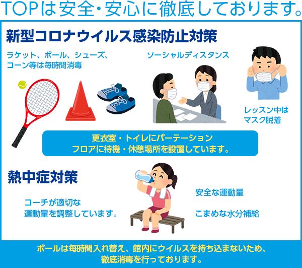 新型コロナウイルス感染防止対策/熱中症対策