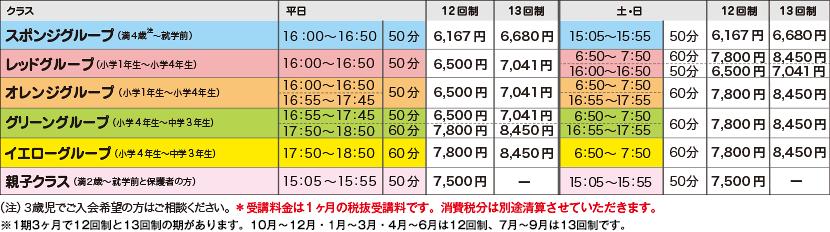 TOPインドアステージ多摩 レッスンスケジュール・受講料(月額)