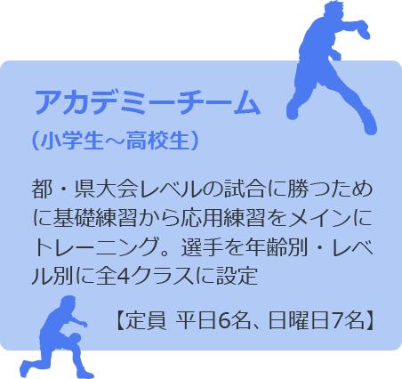 アカデミーチーム(小学生~高校生)