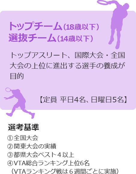 トップチーム(18歳以下)
