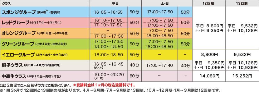 TOPインドアステージ横浜コットンハーバー レッスンスケジュール・受講料(月額)